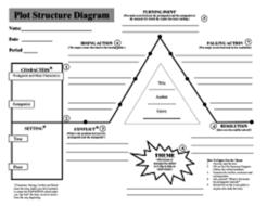 Plot-structure-diagram.png