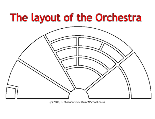 The Orchestra KS2 Music Scheme of Work/Topic by b0603832