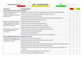 Climate Change Scheme of Work