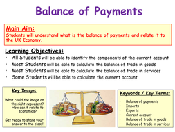 The Balance of Payments & the Current Account - GCSE Economics - PPT, Tasks & Examples