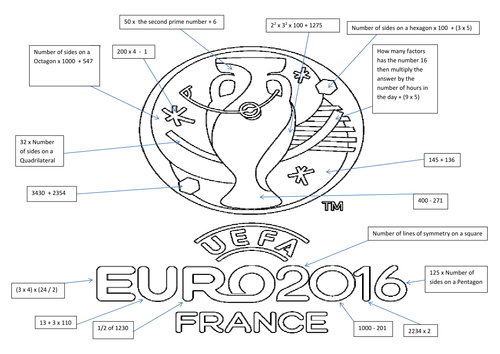 euro 2016 football number colour differentiated maths by