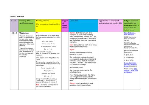 GCSE 1-9 Physics Energy :  Work done lesson