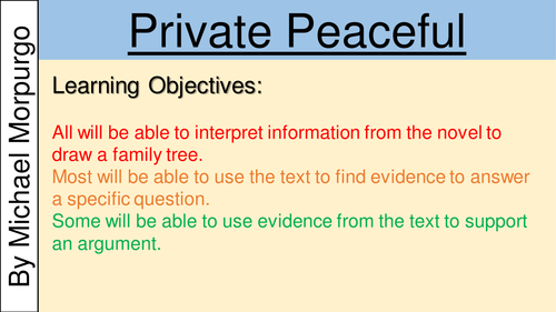 private peaceful essay questions Related questions who or what inspired how is the writing style and structure in the novel private peaceful by michael morpurgo depicted.