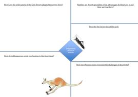 Mathematics Worksheets For Kindergarten Excel Biogeography Ecosystems Full Sow Ks Geography Fully  Free Time Worksheets Excel with W 4 Form Worksheet Pdf  Lessonadaptationsofdesertanimalsworksheet Pea Plant Punnett Square Worksheet Answers Excel