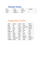 Modals-and-Imperatives.docx