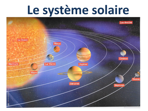 Le syst me solaire by oignon teaching resources tes - Systeme solaire nice ...