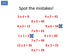 Equivalent Fractions for lower ability by kfi - Teaching Resources ...