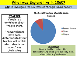 2.-Anglo-Saxon-society-PPT.pptx