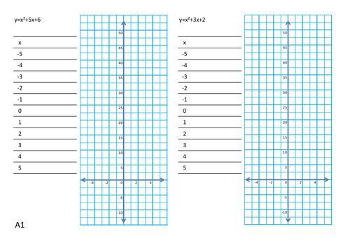 quadratic-graphs-comparing-x-2-4x-4-to-(x-2)(x-2).pdf