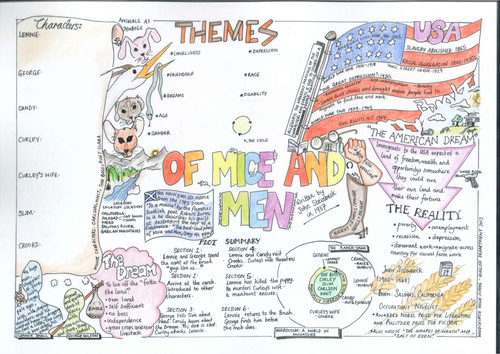 Of Mice and Men Revision Mindmap by sarelibar - Teaching Resources - TES