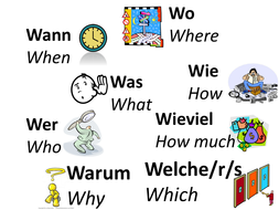german question words poster fragewörter by jusch12 teaching