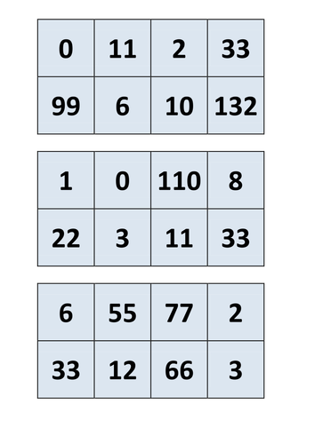 Wide range of 11 times table games activities for 11 x table games