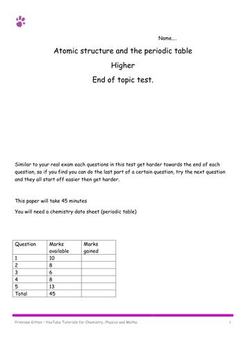 pdf, 261.75 KB