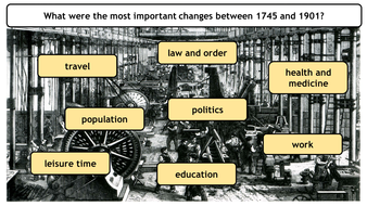 Industrial Revolution - Causes of the Industrial Revolution