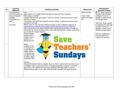 Hours of Daylight Throughout the Year KS1 Lesson Plan, Worksheet and Block or Graph Frame