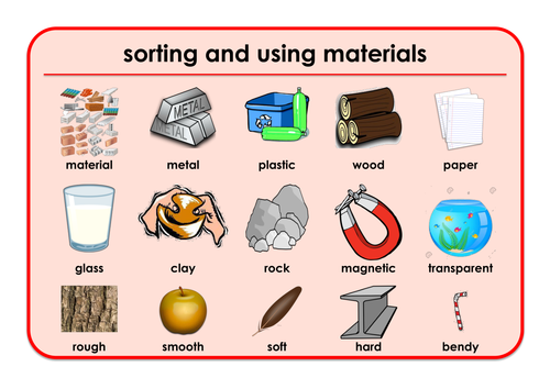 12 year 2 science unit learning mats by eric t viking for Use of waste material for kids