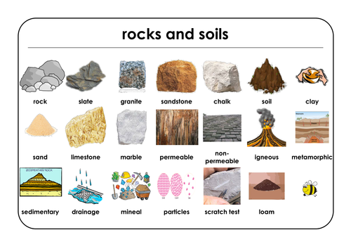 12 year 4 science unit learning mats by eric t viking for T and t soils