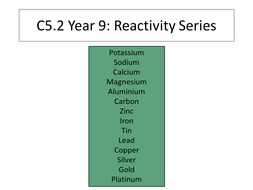 New aqa gcse chemistry reactivity series by haywardandco reactivity series pppptx urtaz Images