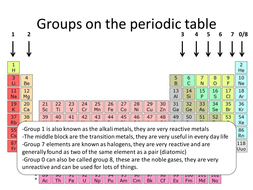 Aqa atomic structure and the periodic table full scheme of work lesson 8 the periodic table expert urtaz Image collections