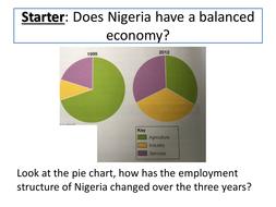 3.-TNC's-and-Nigeria.pptx