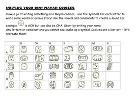 Writing your Own Mayan Codices