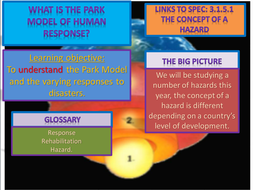 NEW AQA A Level Geography hazards: The Park Model.