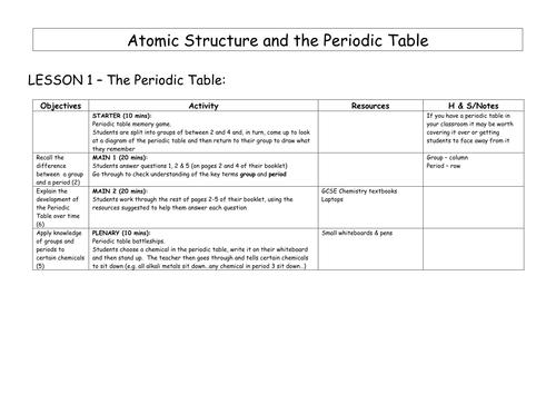 Atomic structure worksheet gcse kidz activities aqa gcse chemistry new for 2016 unit 1 atomic structure urtaz Images