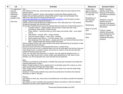 The Industrial Revolution Ks1 Lesson Plan And Worksheet By