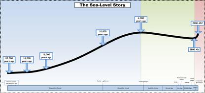 Timeline-Display.pdf