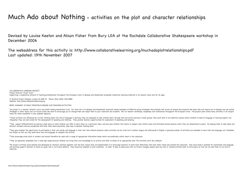how to write a blurb on much ado about nothing