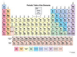 Periodic table colouring worksheets by wattersonlara teaching periodic table colouringcx periodic tablepptx urtaz Image collections