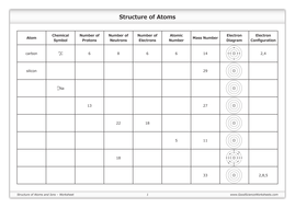 Structure of Atoms and Ions [Worksheet] by GoodScienceWorksheets ...