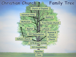 20.-Christian-family-tree-blank.pptx