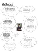 20.-Orthodox-Information.docx