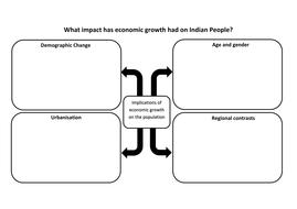 Social-problems-worksheet.docx