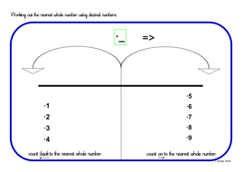 Rounding up or Rounding down with decimal numbers support mat
