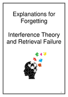 Memory - Explanations of Forgetting - New AQA 2015 Specification