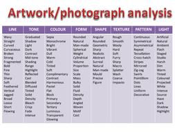 gcse worksheet words key plan teaching evaluation revision presentation activities kb pdf shoot composition