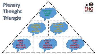 Plenary-Thought-Triangle.pdf