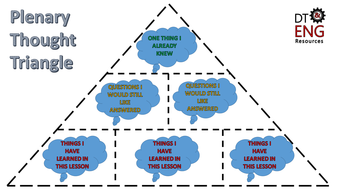 Plenary-Thought-Triangle.pptx