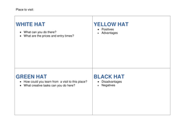 thinking-hat-sort-sheet.docx
