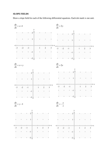 Printables Slope Fields Worksheet slope fields and isoclines by bgm2016 teaching resources tes