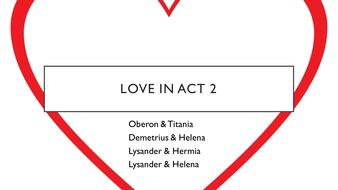 Love-in-Act-2.pptx