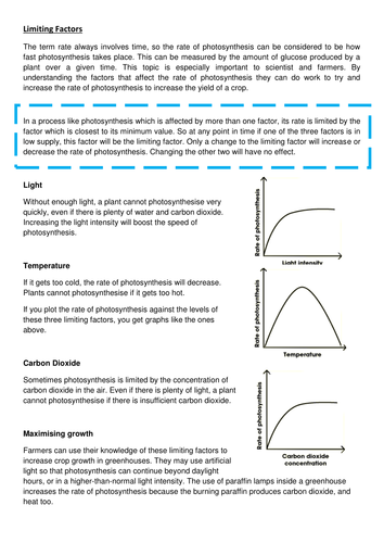 New KS4 AQA Biology Limiting Factors of Photosynthesis Lesson by ...