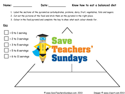 the food pyramid ks2 lesson plan and powerpoint by