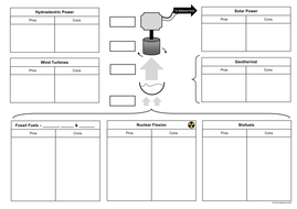 Methods of Generating Electricity A3 Worksheet + Cards