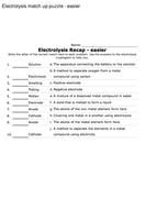 Electrolysis-word-match-up.pptx