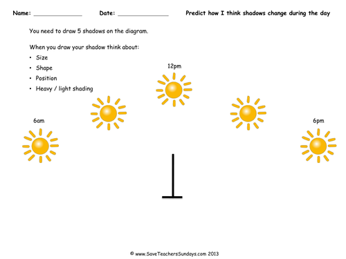 Classifying Light Sources KS2 Lesson Plan and Worksheet by ...