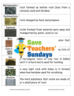 Types of Rocks KS2 Lesson Plan, Mind Map and Worksheet by ...