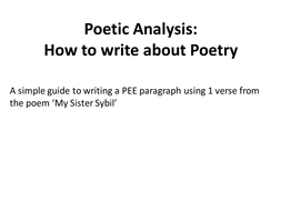 GCSE English - How to write about Poetry